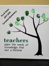 Teacher Fingerprint Tree